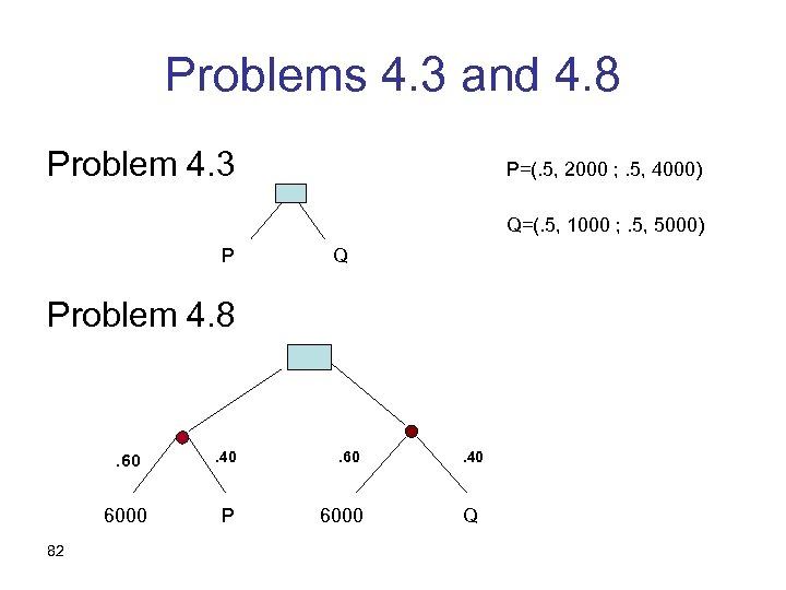 Problems 4. 3 and 4. 8 Problem 4. 3 P=(. 5, 2000 ; .
