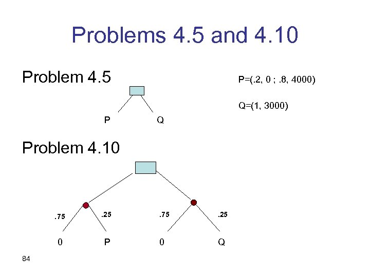 Problems 4. 5 and 4. 10 Problem 4. 5 P=(. 2, 0 ; .
