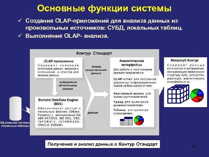 Основные функции системы ü Создание OLAP-приложений для анализа данных из произвольных источников: СУБД, локальных