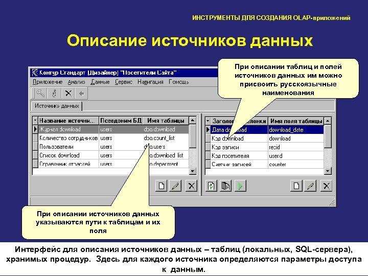 ИНСТРУМЕНТЫ ДЛЯ СОЗДАНИЯ OLAP-приложений Описание источников данных При описании таблиц и полей источников данных