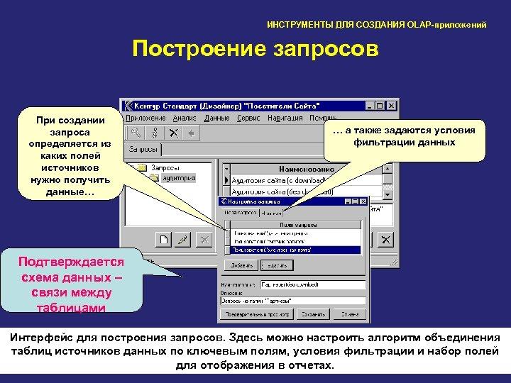 ИНСТРУМЕНТЫ ДЛЯ СОЗДАНИЯ OLAP-приложений Построение запросов При создании запроса определяется из каких полей источников