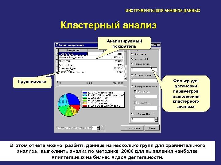 ИНСТРУМЕНТЫ ДЛЯ АНАЛИЗА ДАННЫХ Кластерный анализ Анализируемый показатель Группировки Фильтр для установки параметров выполнения