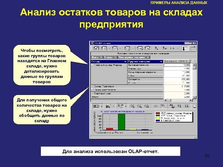 ПРИМЕРЫ АНАЛИЗА ДАННЫХ Анализ остатков товаров на складах предприятия Чтобы посмотреть, какие группы товаров