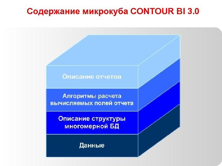 Содержание микрокуба CONTOUR BI 3. 0 83