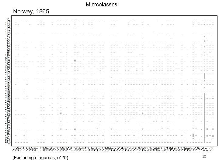 Microclasses 10
