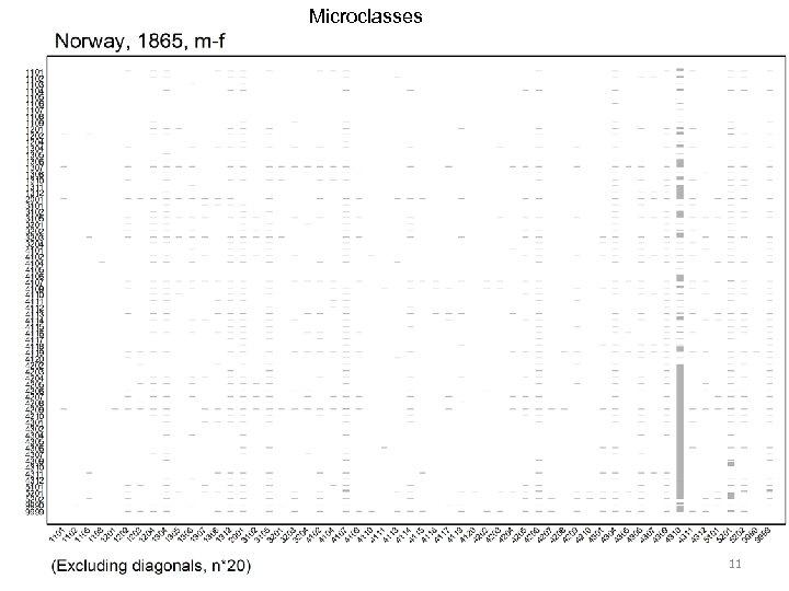 Microclasses 11