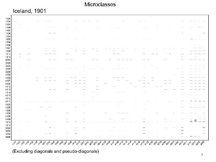 Microclasses 9