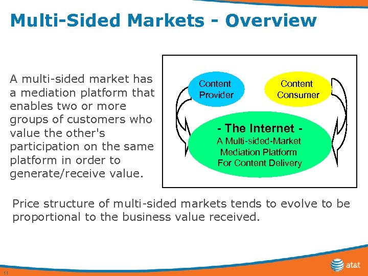 Multi-Sided Markets - Overview A multi-sided market has a mediation platform that enables two