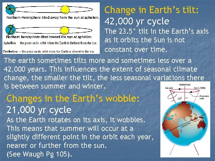 Change in Earth's tilt: 42, 000 yr cycle The 23. 5° tilt in the