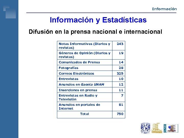 Información y Estadísticas Difusión en la prensa nacional e internacional Notas Informativas (Diarios y