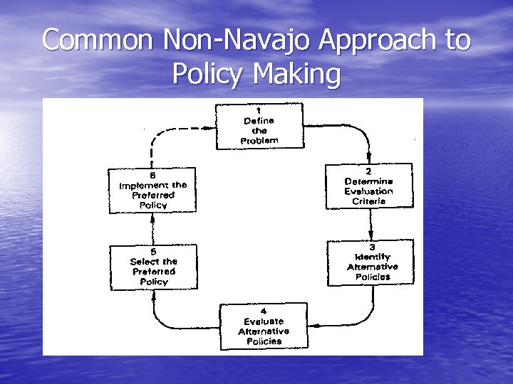 Common Non-Navajo Approach to Policy Making