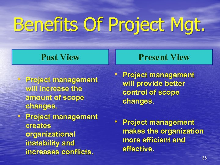 Benefits Of Project Mgt. Past View • Project management • will increase the amount