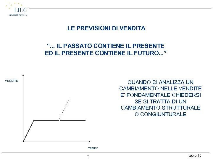 """LE PREVISIONI DI VENDITA """". . . IL PASSATO CONTIENE IL PRESENTE ED IL"""