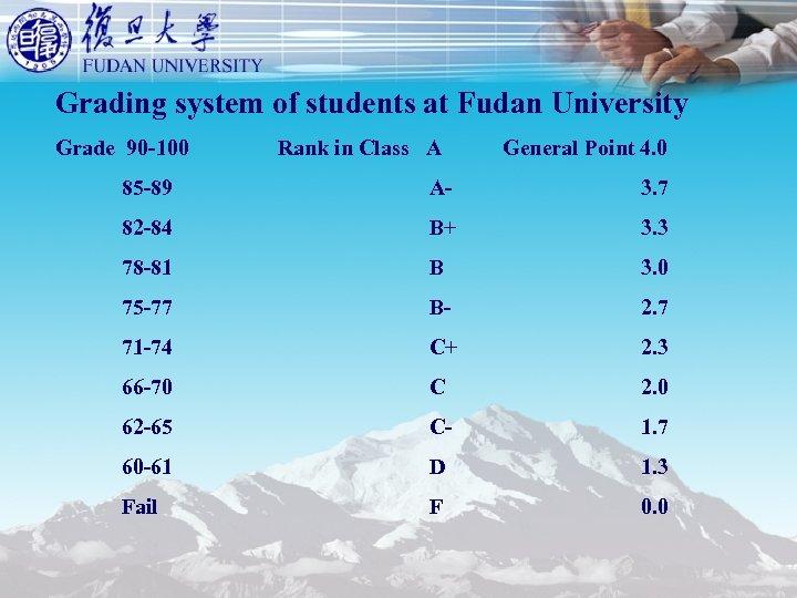 Grading system of students at Fudan University Grade 90 -100 Rank in Class A