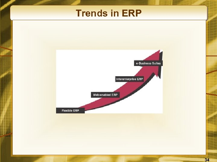 Trends in ERP 34