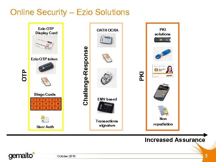 Online Security – Ezio Solutions Ezio OTP Display Card PKI solutions Bingo Cards 12