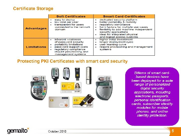 Certificate Storage Protecting PKI Certificates with smart card security October 2010 5