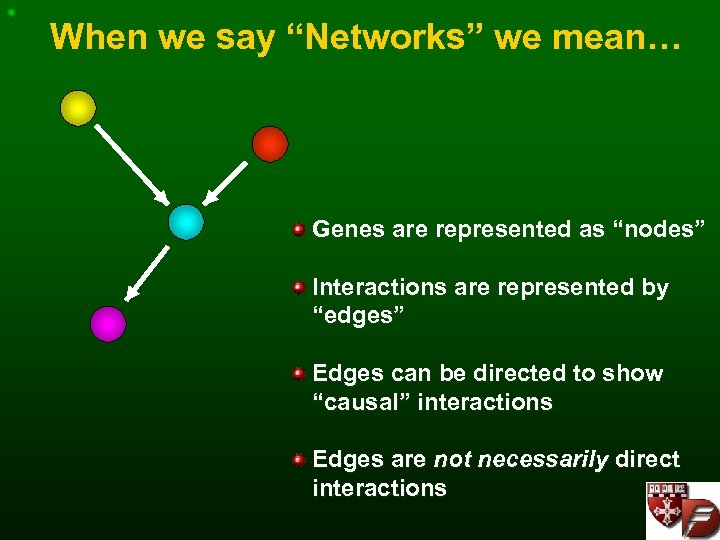 """When we say """"Networks"""" we mean… Genes are represented as """"nodes"""" Interactions are represented"""