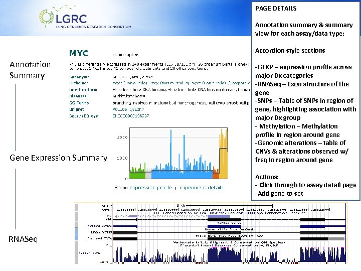 PAGE DETAILS Annotation summary & summary view for each assay/data type: Accordion style sections