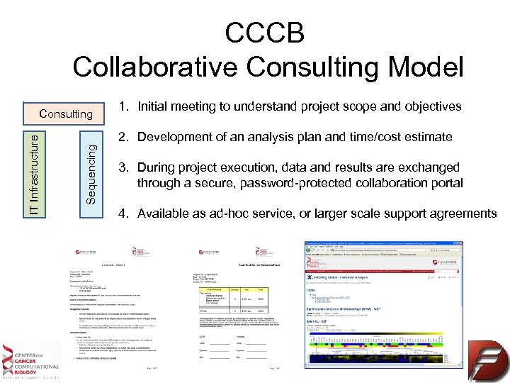 CCCB Collaborative Consulting Model 1. Initial meeting to understand project scope and objectives 2.