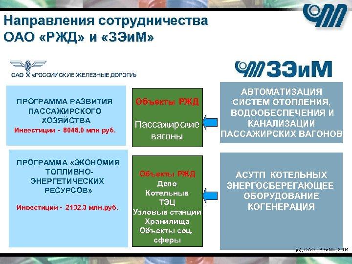 Направления сотрудничества ОАО «РЖД» и «ЗЭи. М» ПРОГРАММА РАЗВИТИЯ ПАССАЖИРСКОГО ХОЗЯЙСТВА Инвестиции - 8048,
