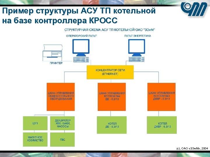 Пример структуры АСУ ТП котельной на базе контроллера КРОСС (c), ОАО «ЗЭи. М» ,