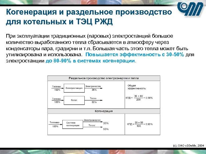 Когенерация и раздельное производство для котельных и ТЭЦ РЖД При эксплуатации традиционных (паровых) электростанций