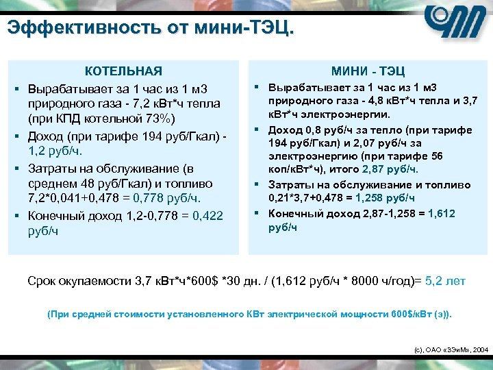 Эффективность от мини-ТЭЦ. § § КОТЕЛЬНАЯ Вырабатывает за 1 час из 1 м 3
