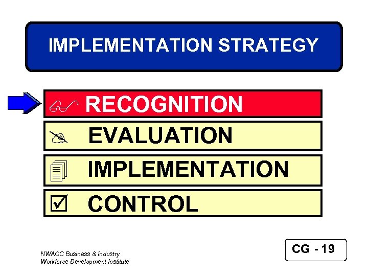 IMPLEMENTATION STRATEGY $ RECOGNITION @ EVALUATION 4 IMPLEMENTATION þ CONTROL NWACC Business & Industry