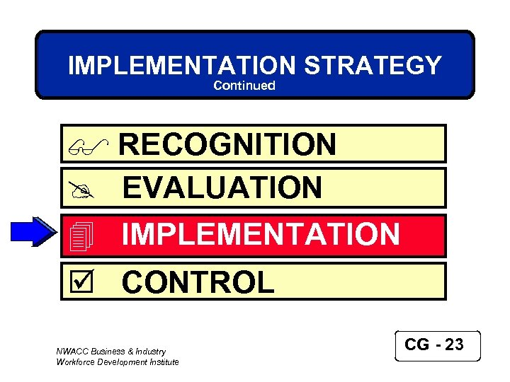 IMPLEMENTATION STRATEGY Continued $ RECOGNITION @ EVALUATION 4 IMPLEMENTATION þ CONTROL NWACC Business &