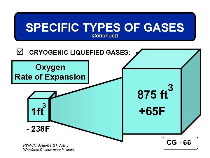SPECIFIC TYPES OF GASES Continued þ CRYOGENIC LIQUEFIED GASES: Continued Oxygen Rate of Expansion
