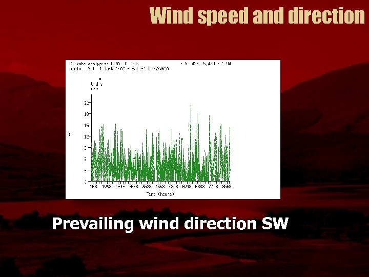 Wind speed and direction Prevailing wind direction SW