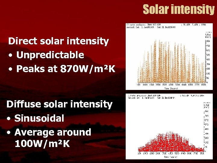 Solar intensity Direct solar intensity • Unpredictable • Peaks at 870 W/m²K Diffuse solar