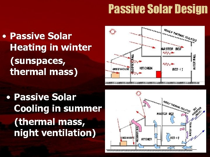 Passive Solar Design • Passive Solar Heating in winter (sunspaces, thermal mass) • Passive