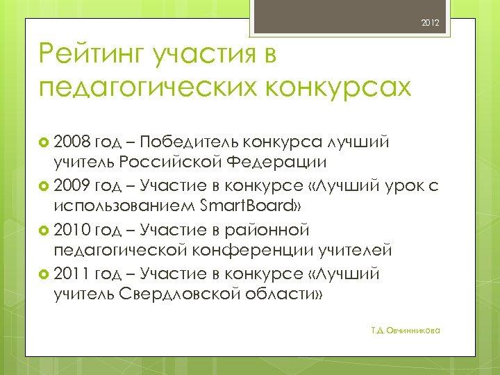 2012 Рейтинг участия в педагогических конкурсах 2008 год – Победитель конкурса лучший учитель Российской