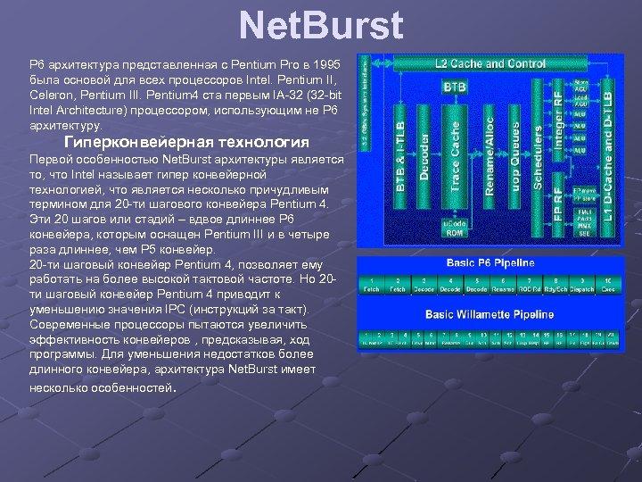 Net. Burst P 6 архитектура представленная с Pentium Pro в 1995 была основой для