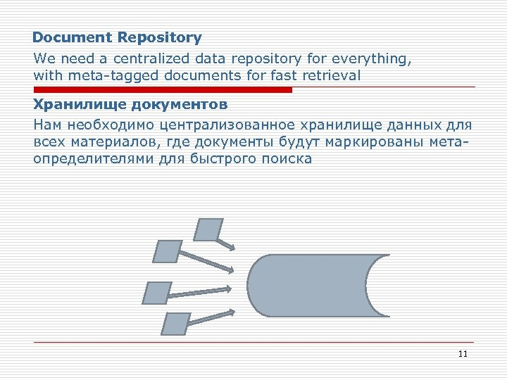 Document Repository We need a centralized data repository for everything, with meta-tagged documents for