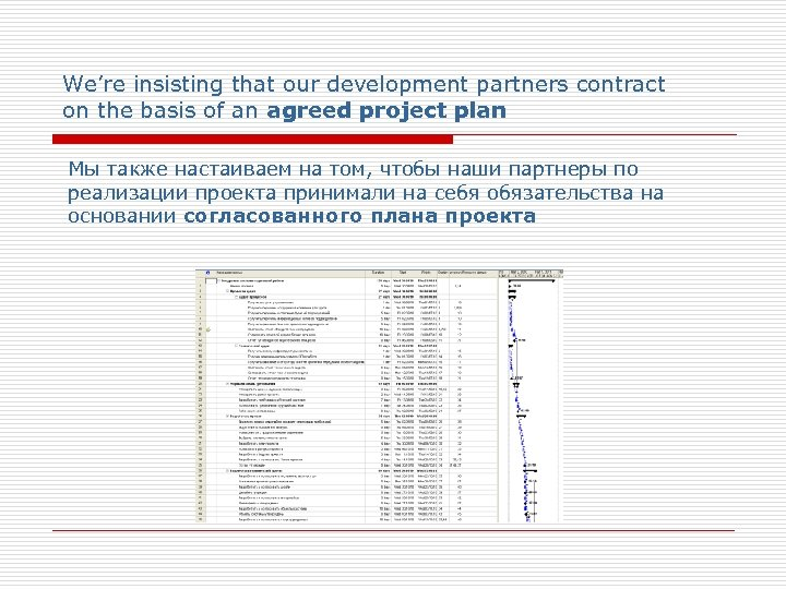 We're insisting that our development partners contract on the basis of an agreed project