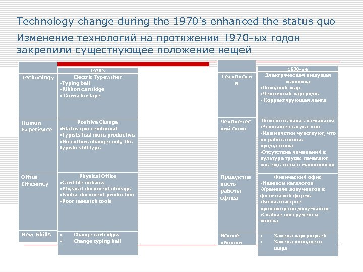 Technology change during the 1970's enhanced the status quo Изменение технологий на протяжении 1970