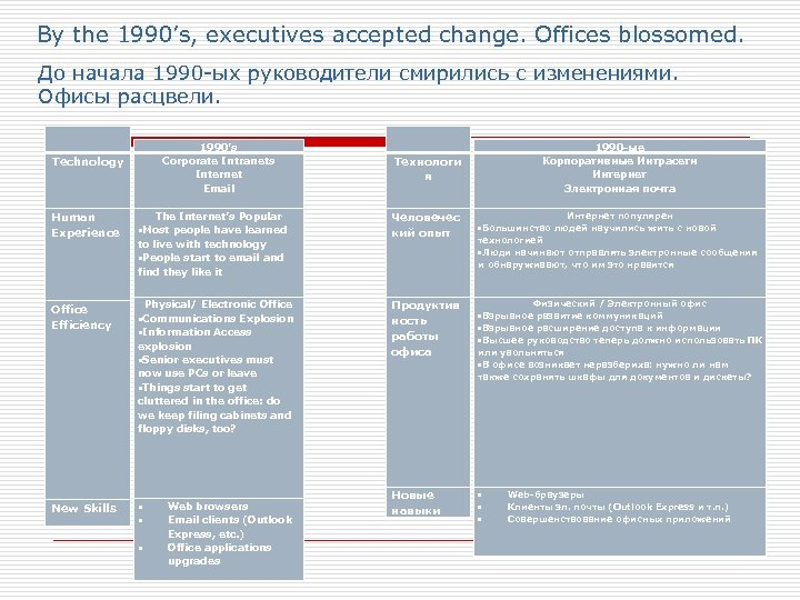 By the 1990's, executives accepted change. Offices blossomed. До начала 1990 -ых руководители смирились