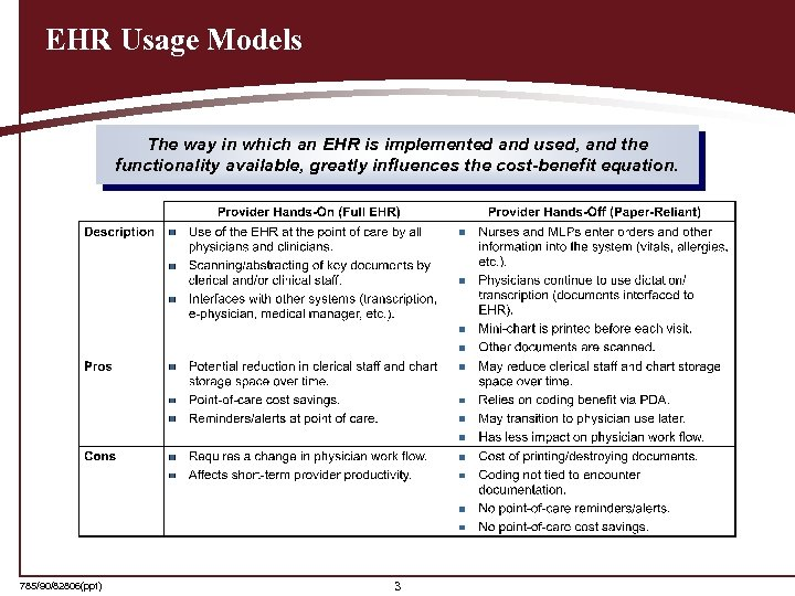 EHR Usage Models The way in which an EHR is implemented and used, and