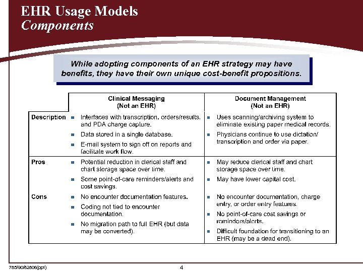EHR Usage Models Components While adopting components of an EHR strategy may have benefits,