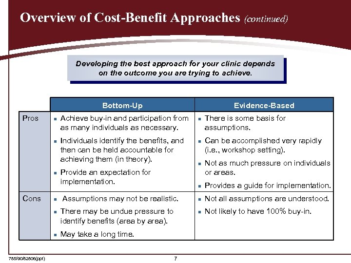 Overview of Cost-Benefit Approaches (continued) Developing the best approach for your clinic depends on
