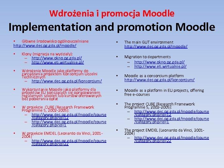 Wdrożenia i promocja Moodle Implementation and promotion Moodle • Główne środowisko ogólnouczelniane http: //www.