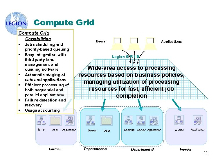 Compute Grid Capabilities § § § Job scheduling and priority-based queuing Easy integration with
