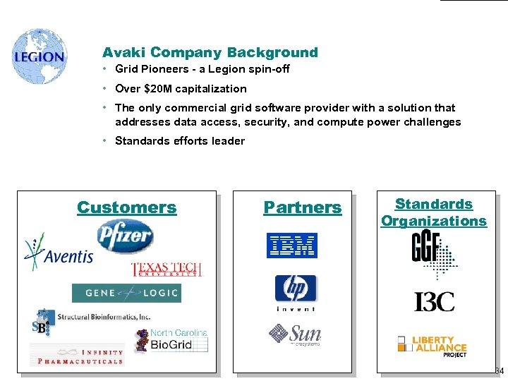 Avaki Company Background • Grid Pioneers - a Legion spin-off • Over $20 M