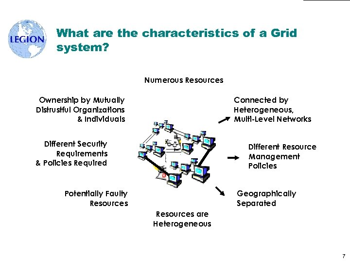 What are the characteristics of a Grid system? Numerous Resources Connected by Heterogeneous, Multi-Level