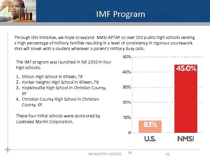 IMF Program Through this initiative, we hope to expand NMSI APTAP to over 150