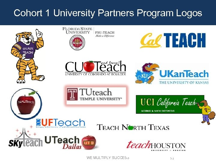 Cohort 1 University Partners Program Logos WE MULTIPLY SUCCESS 51