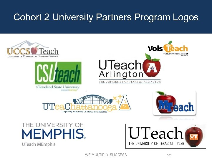 Cohort 2 University Partners Program Logos WE MULTIPLY SUCCESS 52